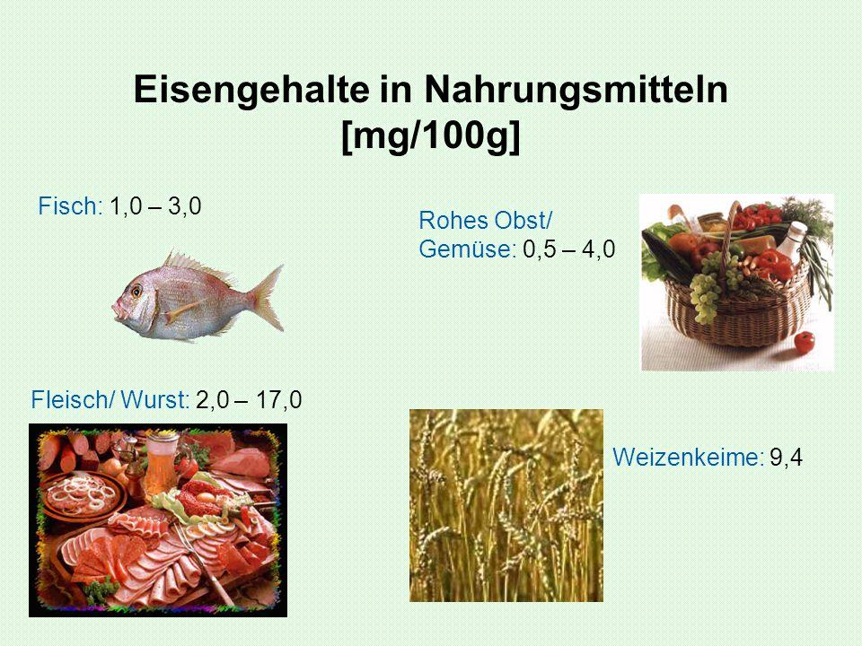 Eisengehalte in Nahrungsmitteln [mg/100g]